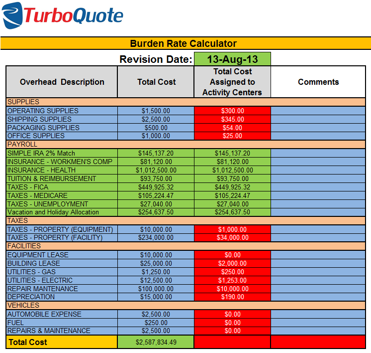 Calculate Burden Rates : eTurboQuote